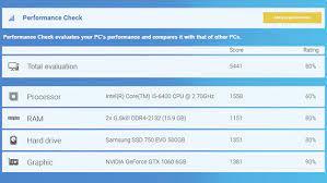 Serial Number Magix PC Check & Tuning 2021 Crack